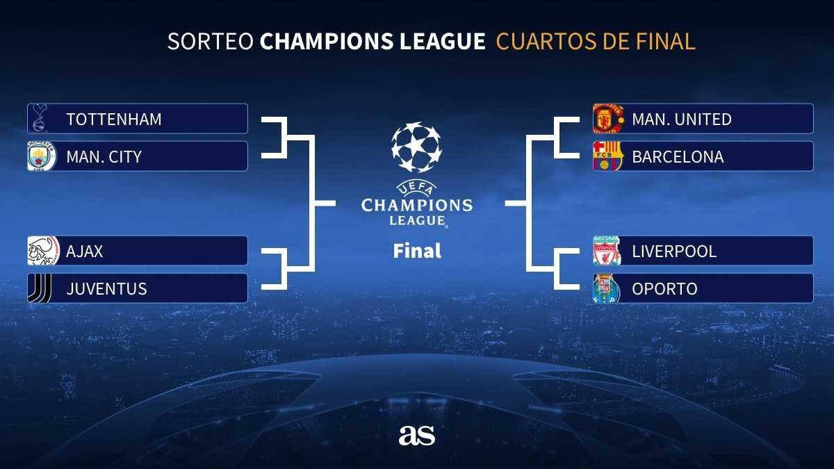 Sorteo Cuartos De Final Champions 2019 Photo: Champions: El Ganador Del United-Barça Se Medirá Ante