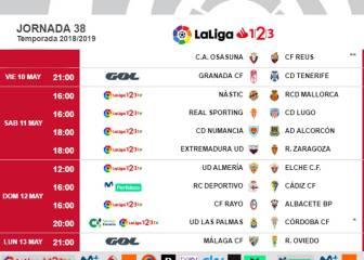 1050996d0a11c Partidos de hoy  horarios del fútbol y canal de TV - AS.com