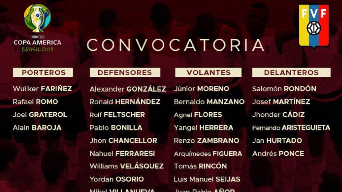 Dudamel da la prelista de 40 en la Vinotinto para la Copa América