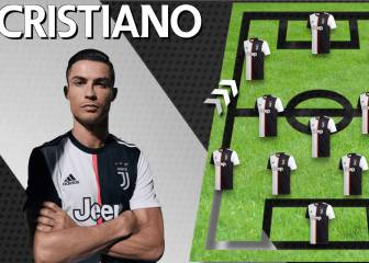 Built around Cristiano to win Champions League: Juventus XI