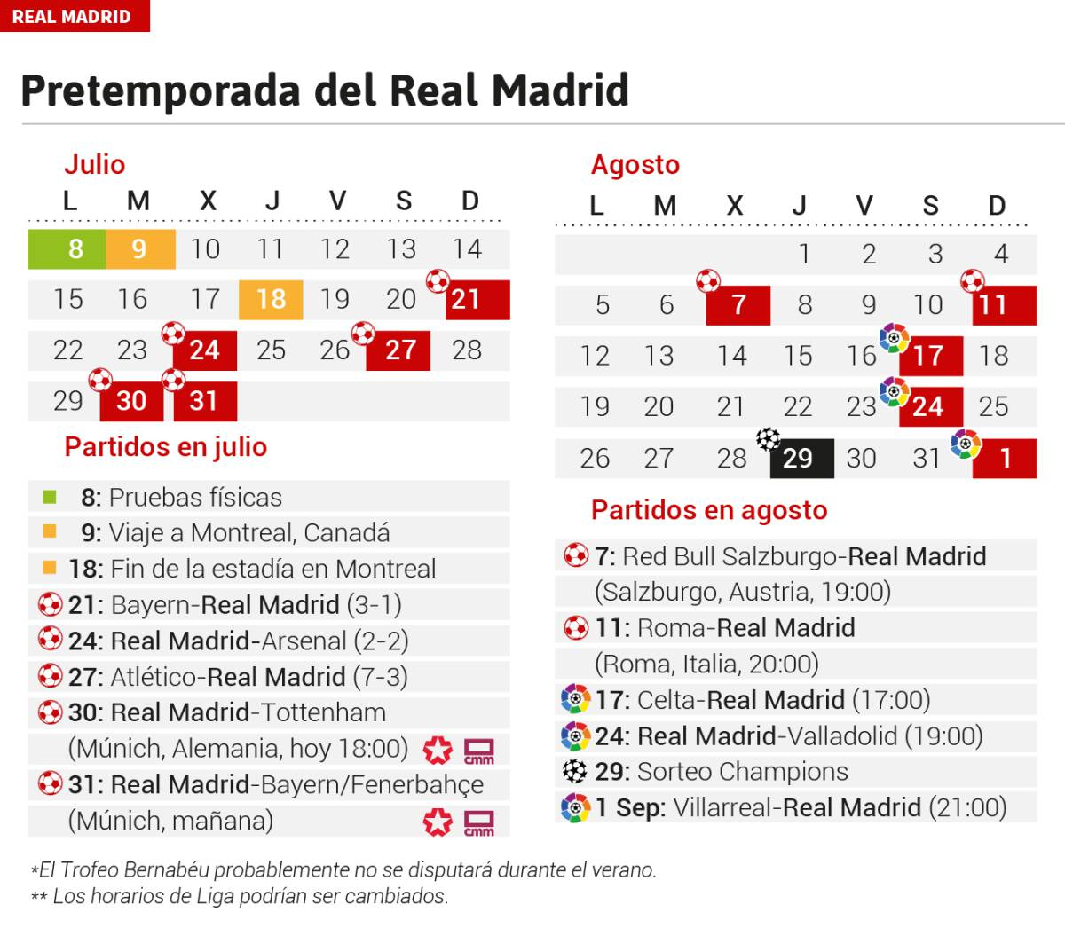 Calendario Del Real.Amistoso Pretemporada Oficial El Real Madrid Jugara El