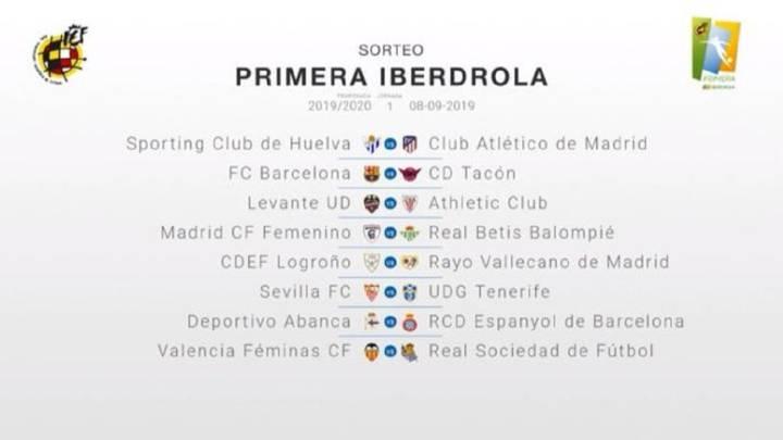 Calendario Futbol 2019.Consulta El Calendario De La Primera Iberdrola 2019 20 As Com