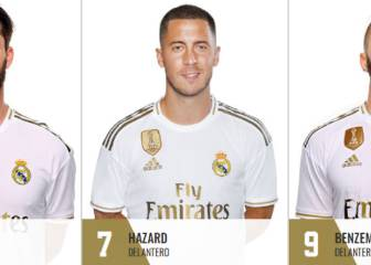 Official: Eden Hazard will wear '7' at Real Madrid