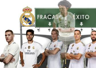 Successes and failures of Real Madrid's lending policy