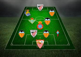 LaLiga's priciest non-big three starting XI