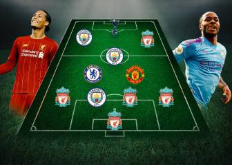Premier League most valuable XI