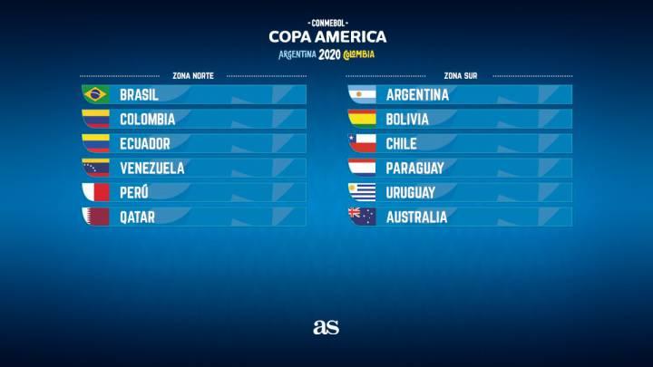Así queda la Copa América 2020: grupos, fechas y fixture ...