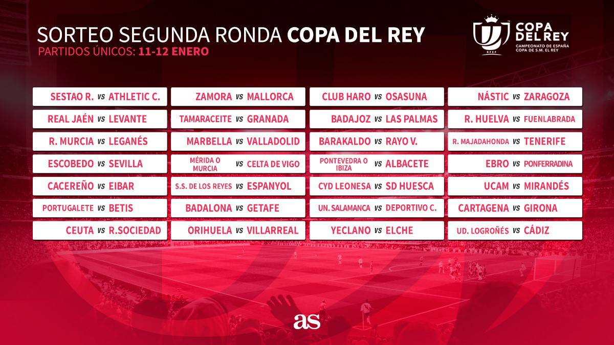 Copa del Rey 19/20 1576845731_523473_1576845780_noticia_normal