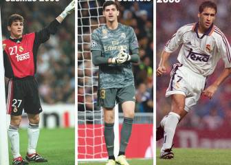 How Real Madrid's line-up has changed in 20 years