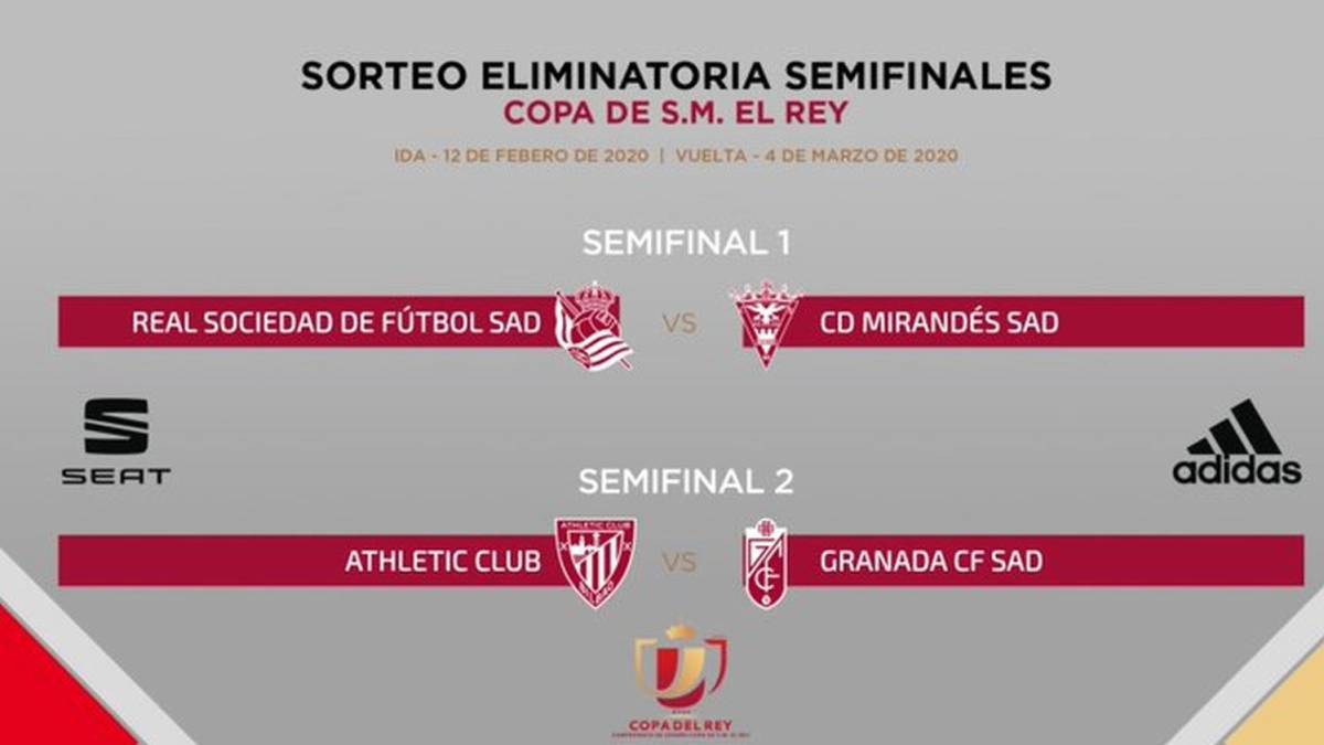 Copa del Rey 19/20 - Página 4 1581079224_882962_1581079481_noticia_normal