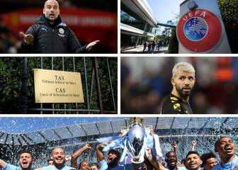 Manchester City's Champions League ban: six key questions