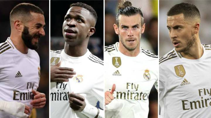Real Madrid's pre-suspension progress report: the forwards