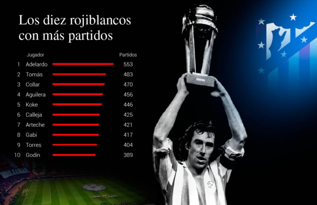 ATLÉTICO DE MADRID Adelardo jugó hoy hace 34 años su último encuentro oficial 1