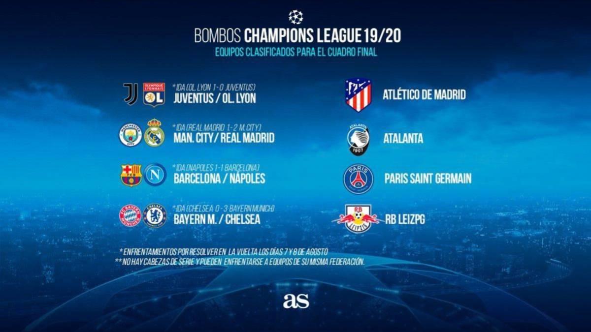 metano firma Multiplicación  Sorteo Champions League: cuadro, partidos, cruces y emparejamientos - AS.com