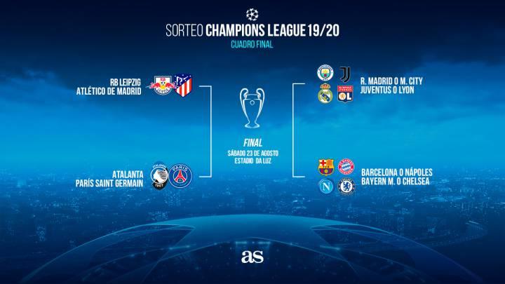 Madrid y Barça pueden verse en semis; suerte para el Atleti