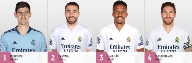 Courtois ya es el '1' del Real Madrid.