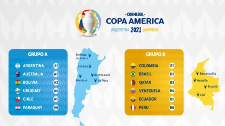 Cambios en el calendario de la Copa América 2021   AS.com