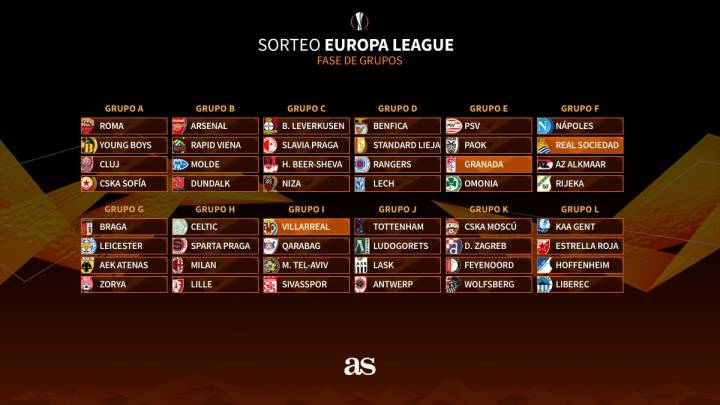 10++ Uefa Europa League 2020 21