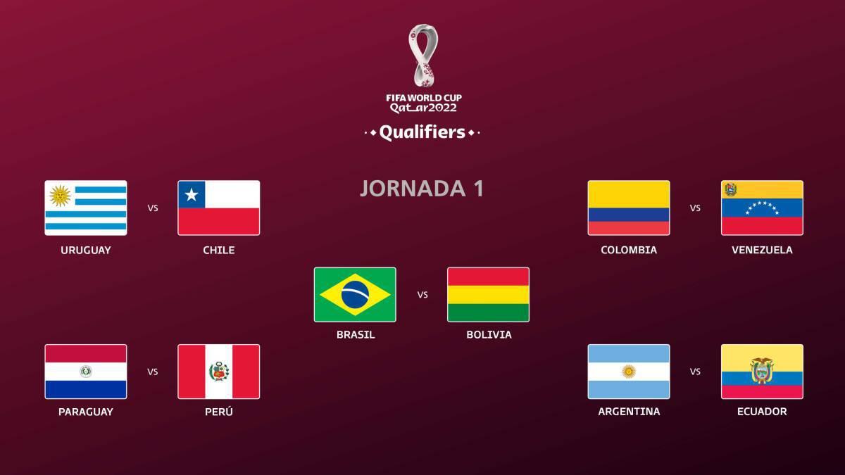 Borradura eco melón  Eliminatorias Sudamericanas: partidos y horarios y TV de la jornada 1 -  AS.com