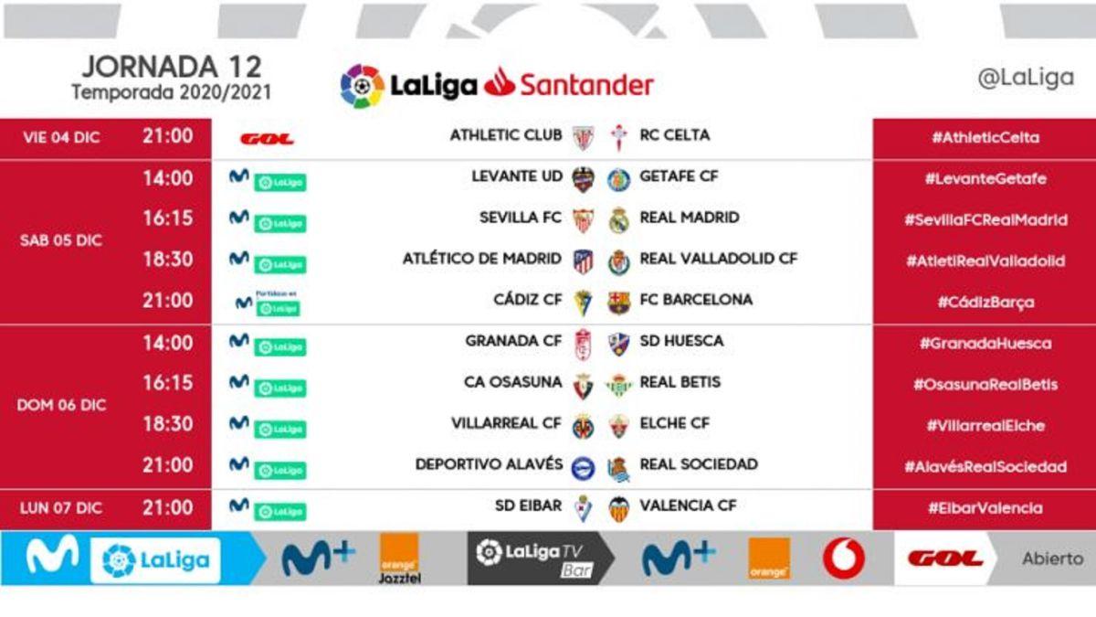 Ya hay horarios para la duocécima jornada de la Liga Santander