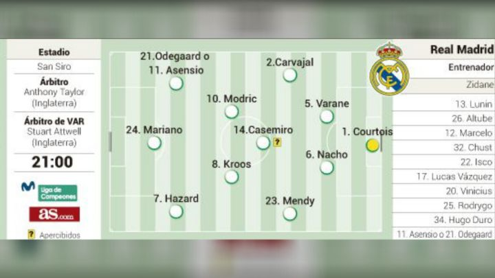 Posible alineación del Real Madrid contra el Inter hoy en Champions League