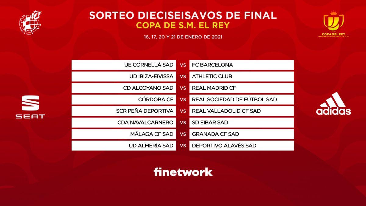Sorteo Copa del Rey | Sorteo Copa del Rey: Alcoyano ...