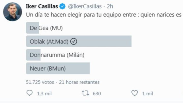 Twitter de Iker Casillas