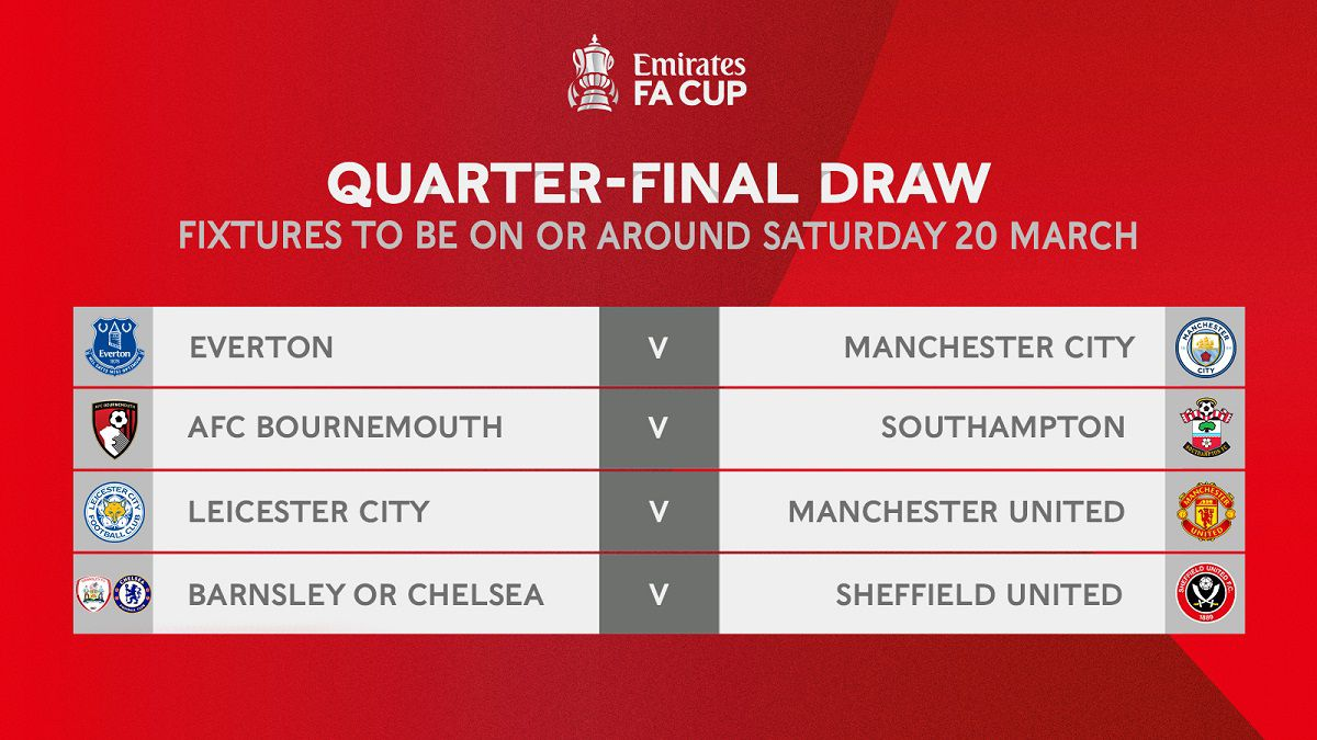 Ancelotti and Guardiola will face each other in the FA Cup quarter-finals