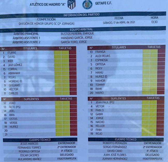 Las alineaciones del partido de División de Honor, con el debut de Fernando Torres como segundo entrenador en el Juvenil A.
