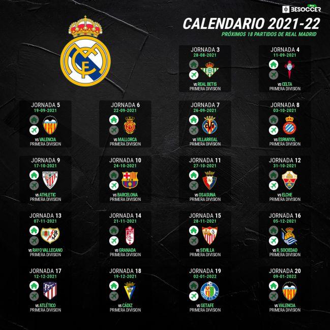 Calendario del Real Madrid.