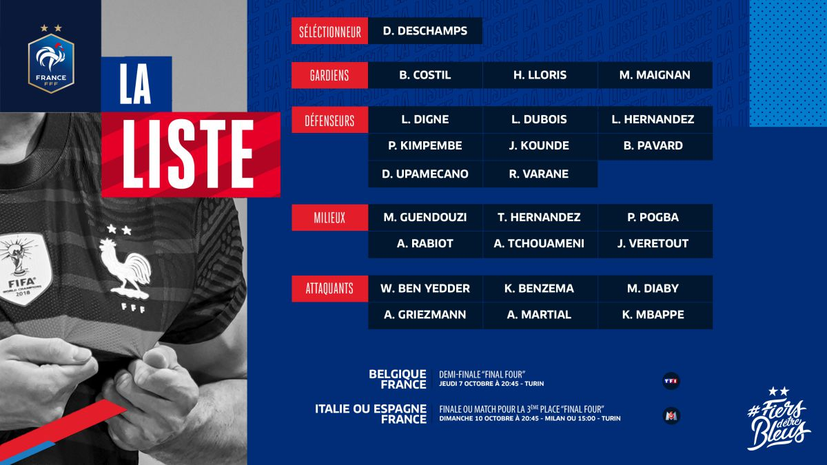 Deschamps da a conocer la lista para la Nations League