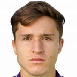 Photo of Federico Chiesa