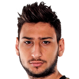 Photo of Gianluigi Donnarumma