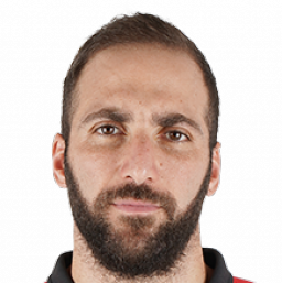 Photo of: Higuaín