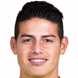 James David Rodríguez