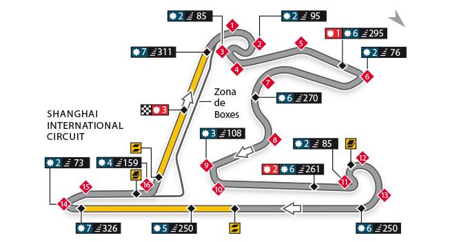 Shanghai International Circuit Escáner - Circuito Internacional de Shanghái 80d4255b790e5