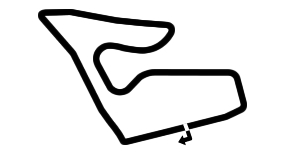 Circuito de Red Bull Ring - Austria