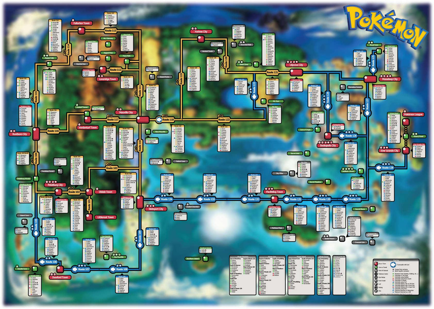 Pokemon Ruby Cheats Pdf