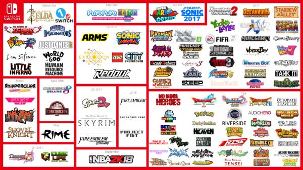 100 Juegos Para Nintendo Switch En Una Imagen Meristation