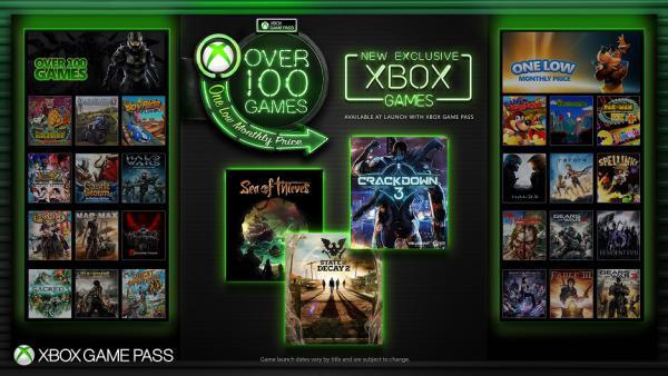 Xbox Game Pass Que Hay Que Saber Antes De Usarlo Meristation