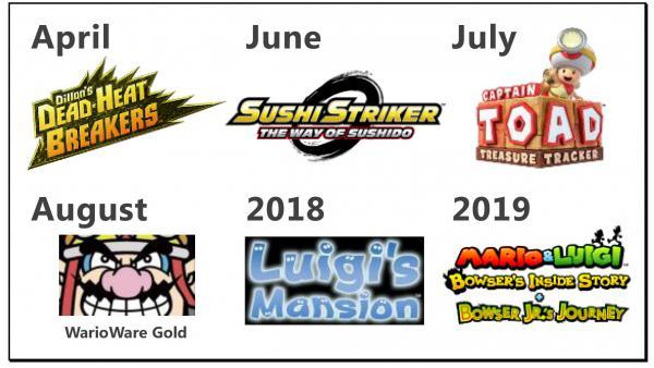 Nintendo Confirma Nuevos Juegos Para 3ds En 2019 Meristation