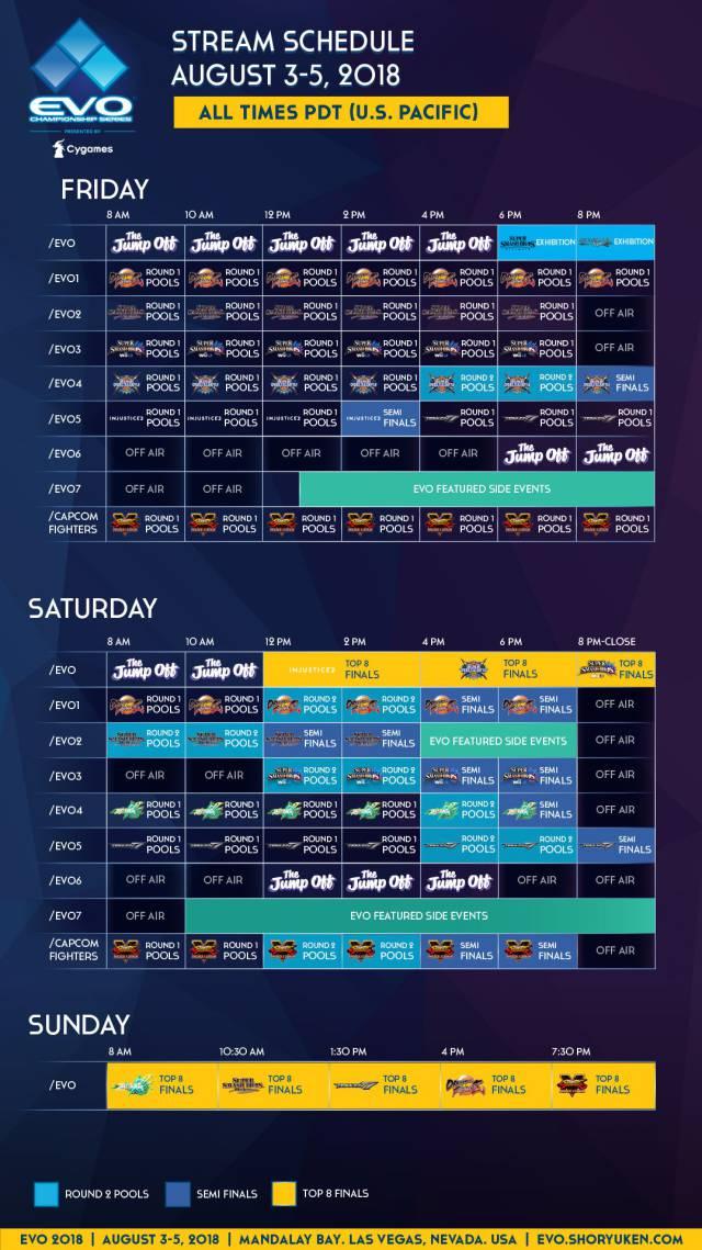 Evo 2018 Championship Series -- 3 al 5 de Agosto 1533013591_489401_1533013702_sumario_normal