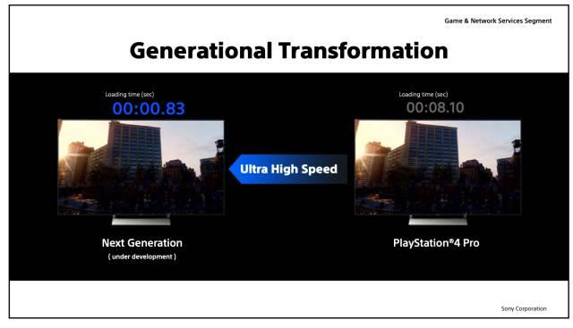 PlayStation 5: primer vídeo oficial de su rendimiento vs PS4 Pro