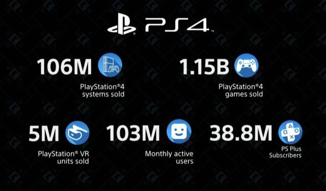 PS5 (PlayStation 5) | Sony