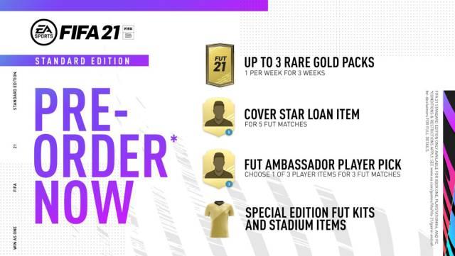 FIFA 21 precio ediciones lanzamiento
