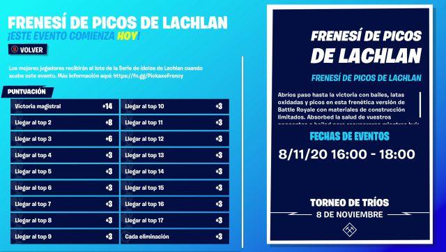 Fortnite Tournament 6 8 Fortnite Torneo Frenesi De Picos De Lachlan Anunciado Como Conseguir Su Skin Gratis Meristation
