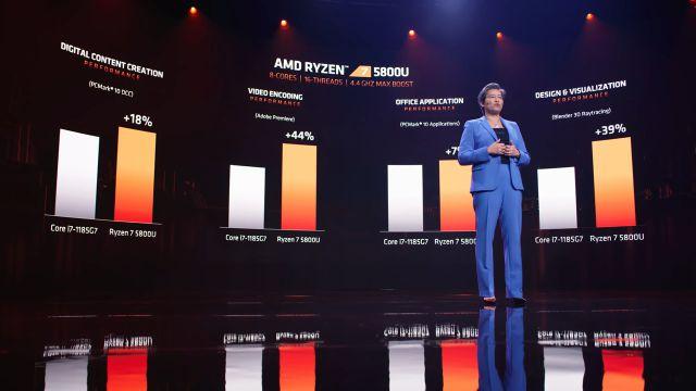 CES 2021: AMD presenta Ryzen Serie 5000 para portátiles