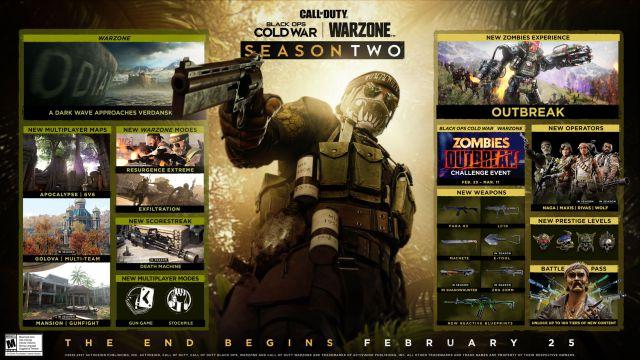 Call of Duty: Black Ops Cold War y Warzone fecha hora parche inicio Temporada 2