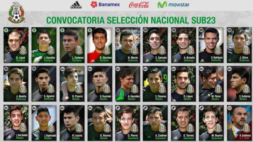 Selección Mexicana - Jugadores campeones del Sub 17, base de la ...