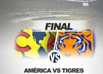 How and where can I watch Club América vs Tigres: times, TV, online